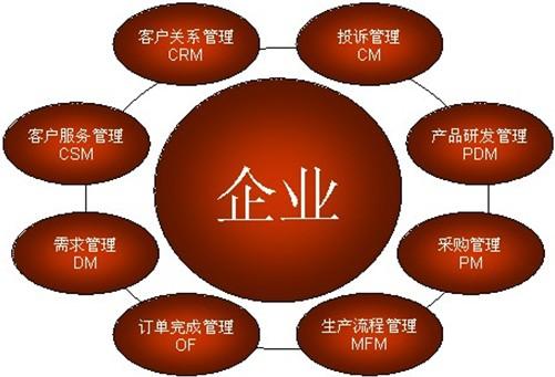 IE是精益生产方式的组成部分