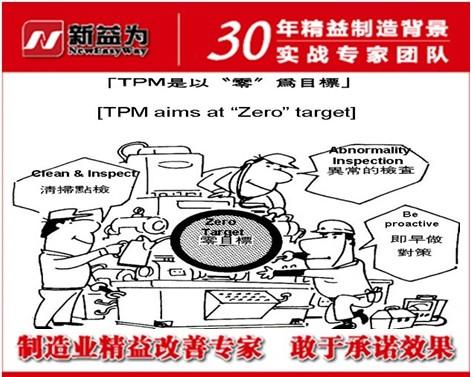 TPM管理工作