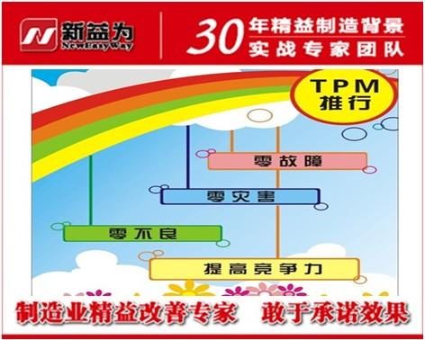企业的TPM管理活动的意义