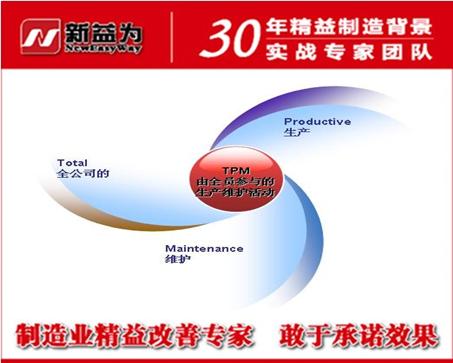 企业的TPM管理活动