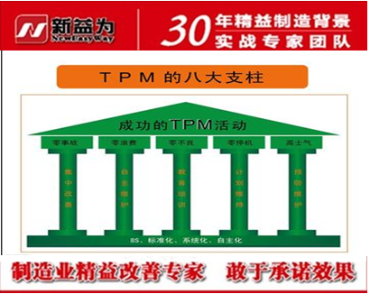 TPM管理的八大要素