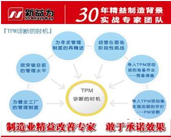 TPm管理具有适用性