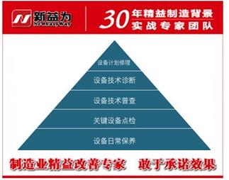TPM阶段管理计划