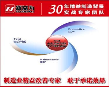 TPM管理开展过程
