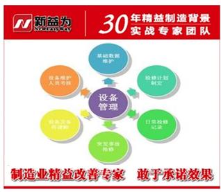 TPM管理开展历程