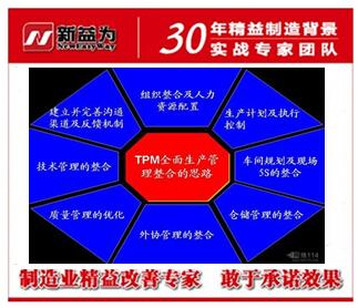 在TPM管理在学习进步