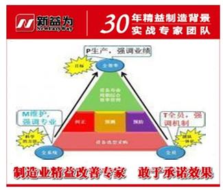 TPM管理设备管理带来效益