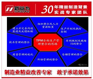 整理TPM管理思路