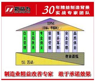 5S与TPM管理的区别