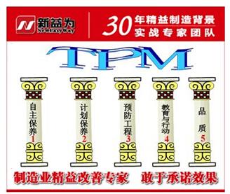 TPM管理要素