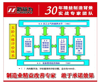 TPM为制造业创新高