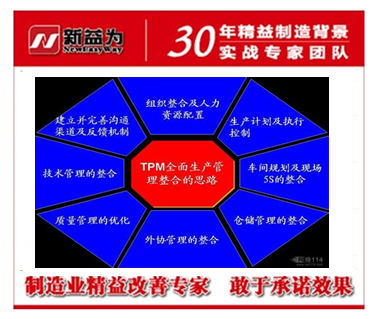 TPM管理推行的步骤