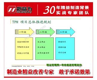 精益与TPm管理